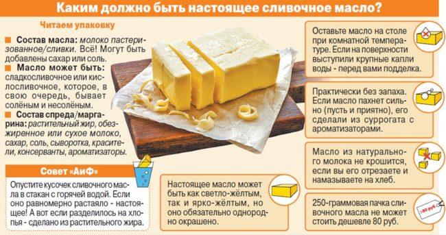 Рекомендации по выбору настоящего сливочного масла