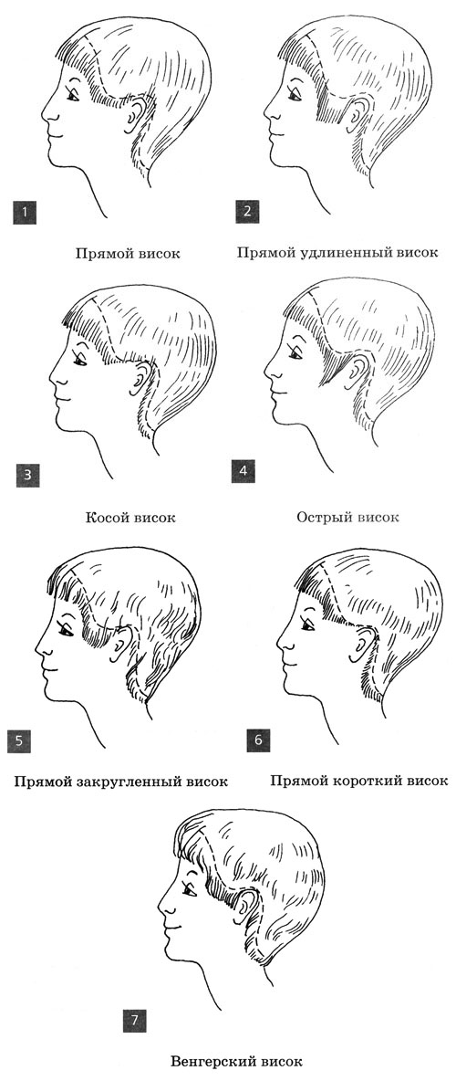 Варианты окантовки висков в женской причёске